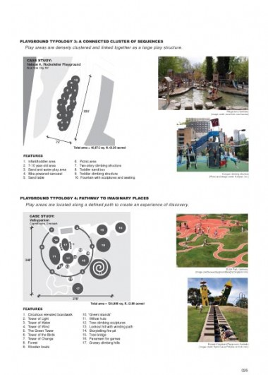 Research on playground typologies