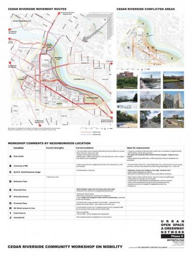 Cedar-Riverside Neighborhood Workshop: Mobility