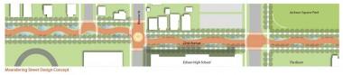 22nd Street Plan