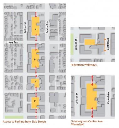 Central Avenue Parking Concept