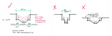 Underpass urban design concept sketches