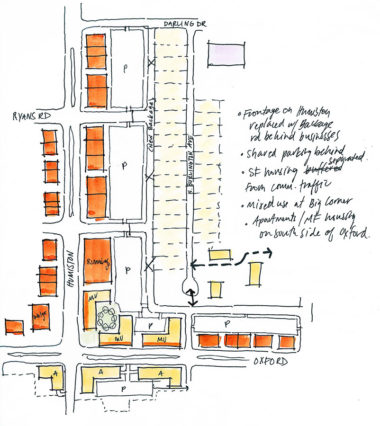 Concept sketch for development along Humiston and Oxford