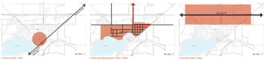 Worthington development history diagrams